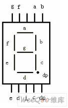 使用CPLD设计数码管驱动显示电路得原理及组成介绍
