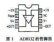 AD8132放大器的原理特点及应用