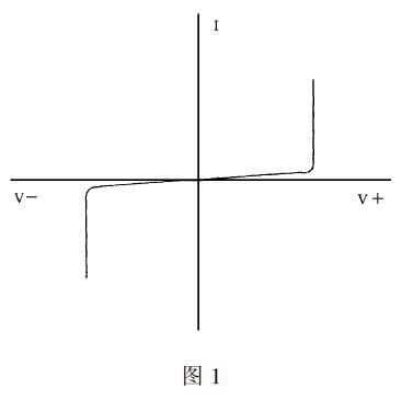 压敏电阻在电光源电路中的应用