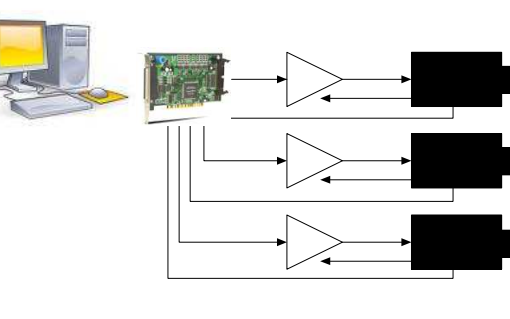 用于分布式控制系统的CANopen的详细资料介绍免费下载