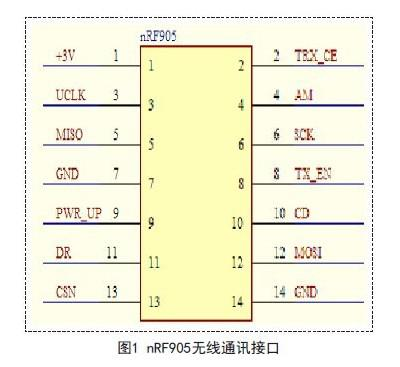 采用PCA82C250芯片的照明控制系统及短距离无线通信介绍