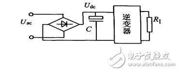 功率因数的定义、测量及如何进行电路设计