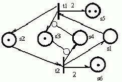 计算Fibonacci数列的自控网系统模型仿真分析