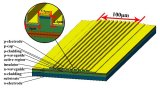 锑化物高功率半导体激光器的特点及取得了怎样的进展