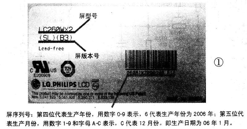 LG-PHILIPS液晶面板标签代码的含义