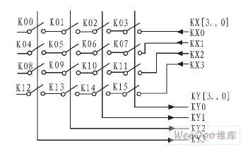 使用可编程逻辑器件实现矩阵键盘扫描模块的设计