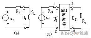 影响电源EMI滤波器插入损耗的原因及改进方法研究