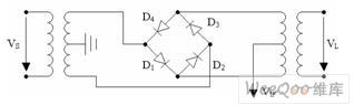 磁调带通滤波器的仿真及磁调带通滤波混频设计