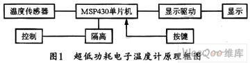 采用MSP430F单片机设计超低功耗电子温度计