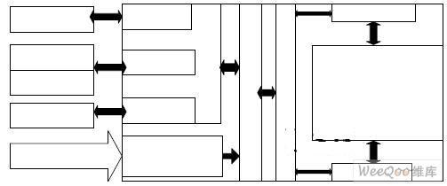 USB接口的图像采集和处理系统电路的设计