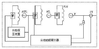发电机励磁系统的控制原理及运行维护案例分析