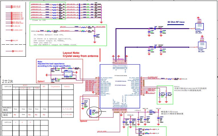 RK3328平台RTL8822BS模块WIFI+BT2T2R应用参考电路图原理图免费下载