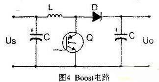 通过利用TMS320F2802设计太阳能光伏发电系统