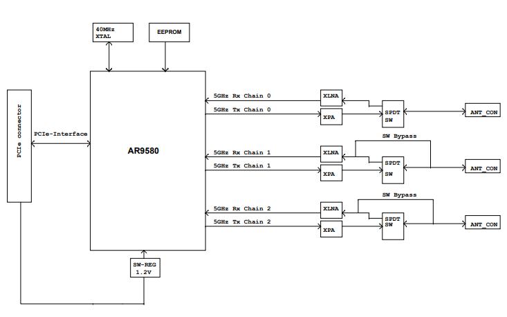 AR9580应用原理图的详细资料免费下载