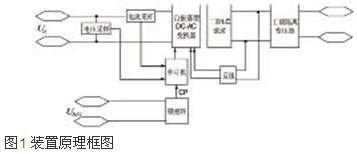 基于MSP430F169的光伏并网发电模拟装置的...