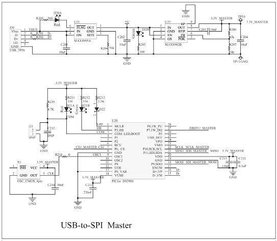 应用于工业领域测量温度的RTD数字转换器