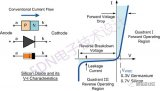 淺析二極管在電路應用中的特性