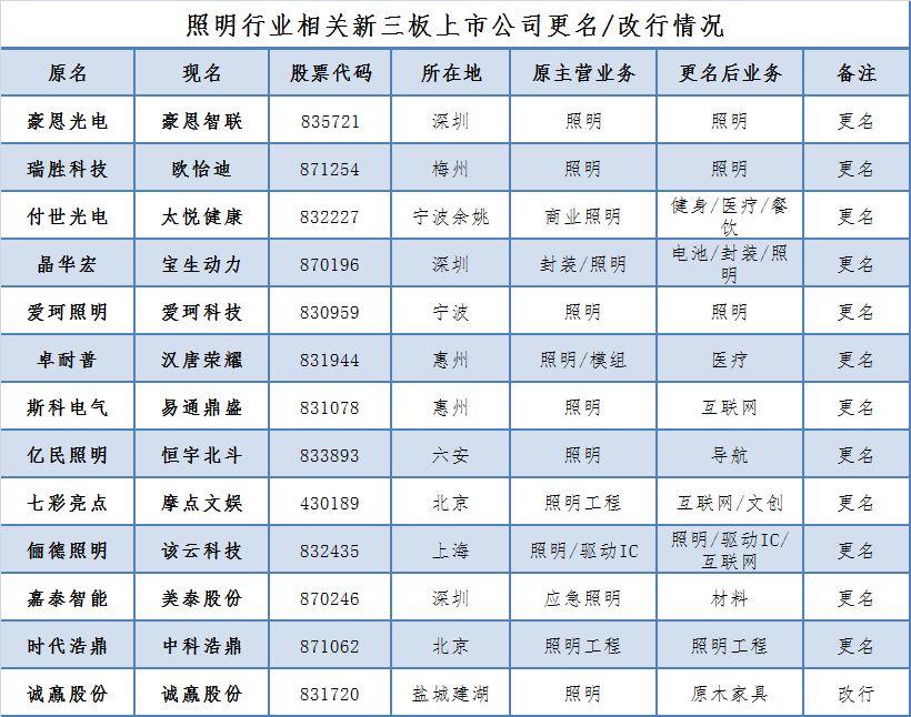2019年砂锅销量排行榜_2019年砂锅加盟店最新排行榜