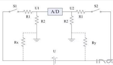 动力电池系统:绝缘监控的原理及检测方法介绍