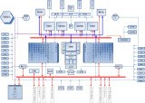 大型飞机航空电子系统发展趋势及大型飞机航电系统的基本组成