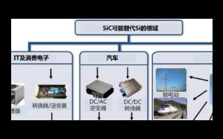 产业研用四方将齐聚张家港 共话第三代半导体