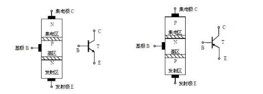 区分大功率三极管和小功率三极管?