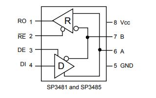 SP3481和SP3485低功率半双工收发器的详细资料应用和数据手册免费下载