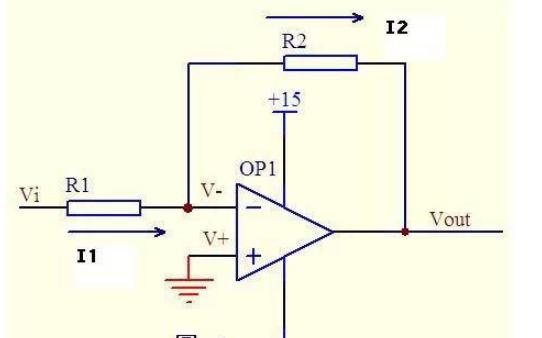 从虚断,虚短分析基本运放电路,经典运放电路的分析详细资料概述