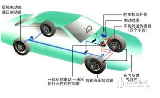 在由制造大国转向创新大国的过程中,要抓住晶圆代工和汽车电子两大市场