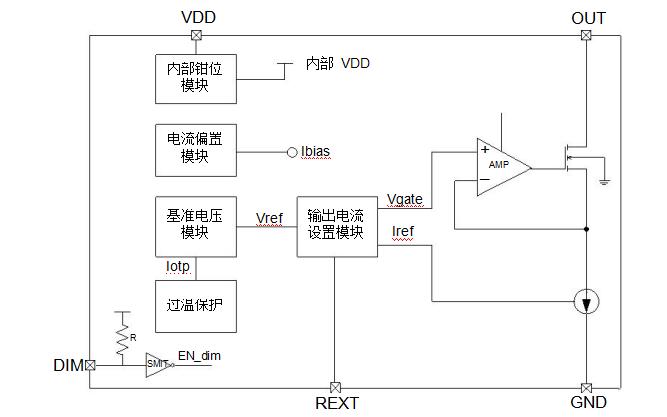 SM15106T单通道LED恒流驱动控制芯片的详细中文数据手册免费下载