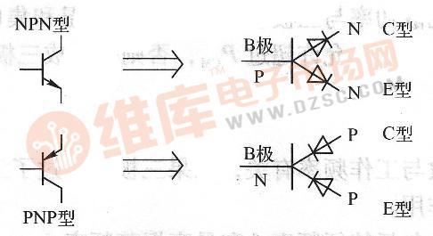 通过测试测出三极管的发射极和集电极