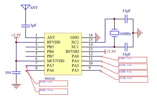 XNS102无线收发单片机的数据应用和各部件的详细资料免费下载