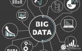 大数据、人工智能与云计算技术深度融合,大数据产业将是未来发展趋势