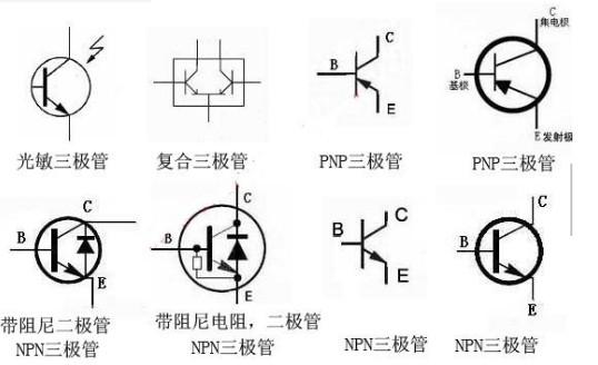 大功率三极管的符号大全及含义介绍
