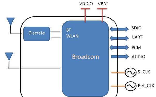 AP6236的IEEE 802.11b标准WiFi和蓝牙模块的规格数据书资料免费下载