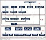 全球PCB产业景气回升,国内PCB行业潜力巨大