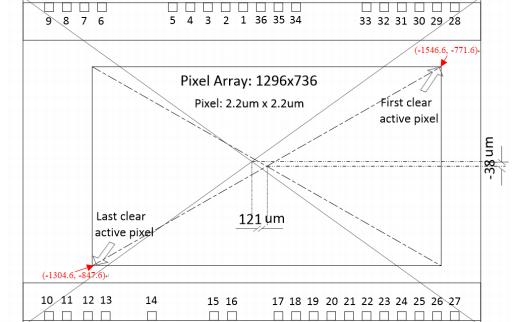 FPX1002 CMOS有源像素数字图像传感器芯片的详细数据手册免费下载