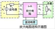 功率管与三极管的区别是什么 浅谈三极管的特殊性
