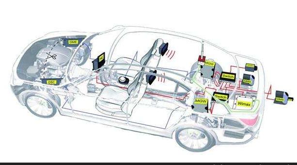 如何为低负载系统提供高效率的稳压功能?这些方法有何优点?