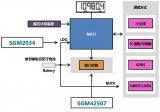 圣邦微电子推出了抗湿漏功能,超低功耗,7.5V耐压的SGM42507
