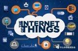 浅析中国工业物联网产业现状、应用领域及成果