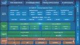 """华尊:""""AI辅助执法+大数据研判""""智能交通平台介绍"""