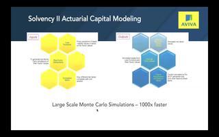 高性能數據分析和英特爾數學內核庫(英特爾MKL)