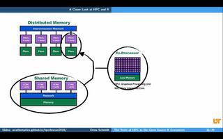 开源R生态系统中高性能计算的现状