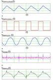 如何估算开关电源纹波电压?