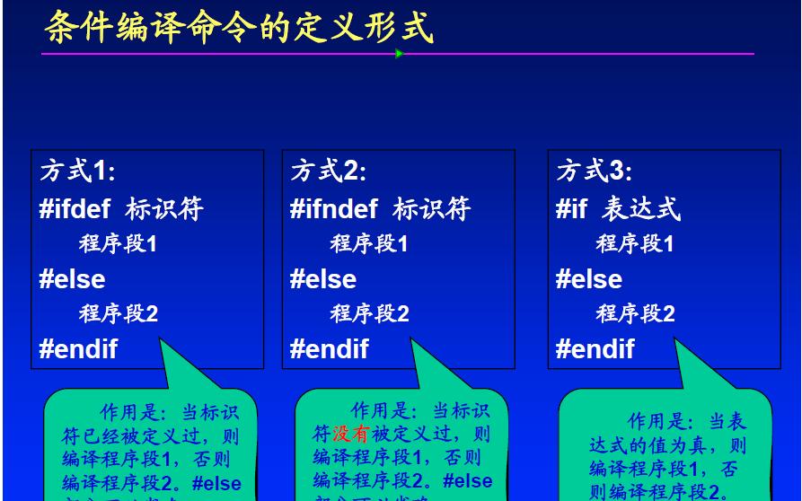 C语言教程之C语言中级培训教程—预处理电子课件免费下载
