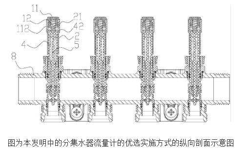 分集水器流量計的工作原理及設計