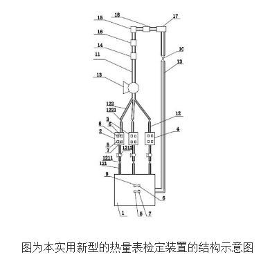 热量表检定装置的工作原理及设计