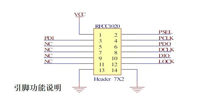CC1020芯片介绍 浅谈CC1020工作原理及其参数特性