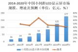 小间距LED市场加速扩展,东山精密市场地位愈发稳...